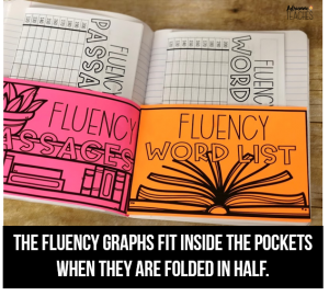 reading fluency notebook third grade classroom
