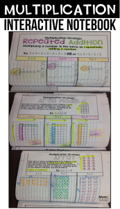 multiplication interactive notebook division