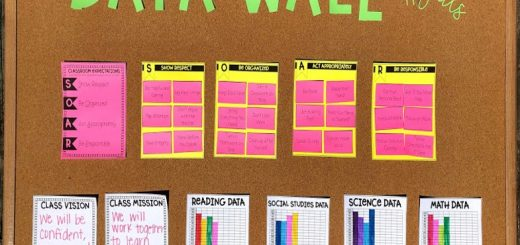 back to school data wall first week lesson